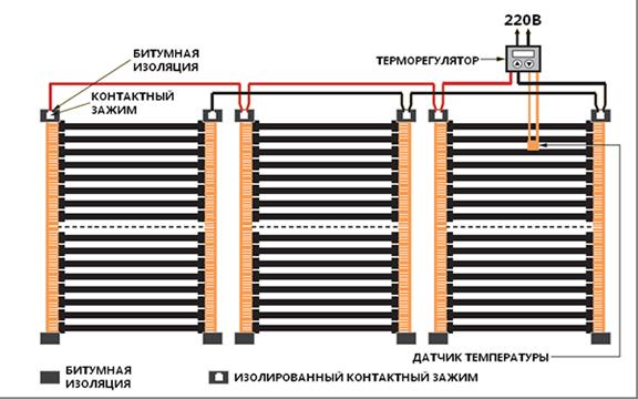 Раскладка пленок теплого пола в комнате и соединение отдельных карт между собой