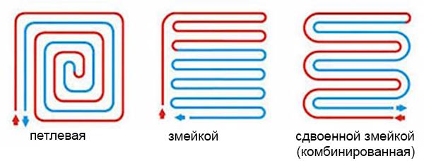 Порядок укладки отопительных труб при монтаже системы «теплый пол»
