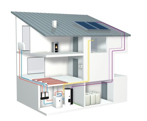 Схема отопительной системы в частном доме