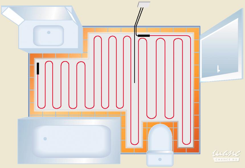 Схематическое изображение электрического пола в ванной