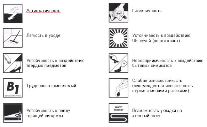 Графические изображения технических данных ламината